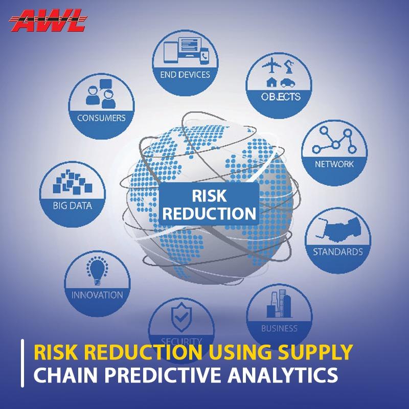 Risk Reduction Using Supply Chain Predictive Analytics