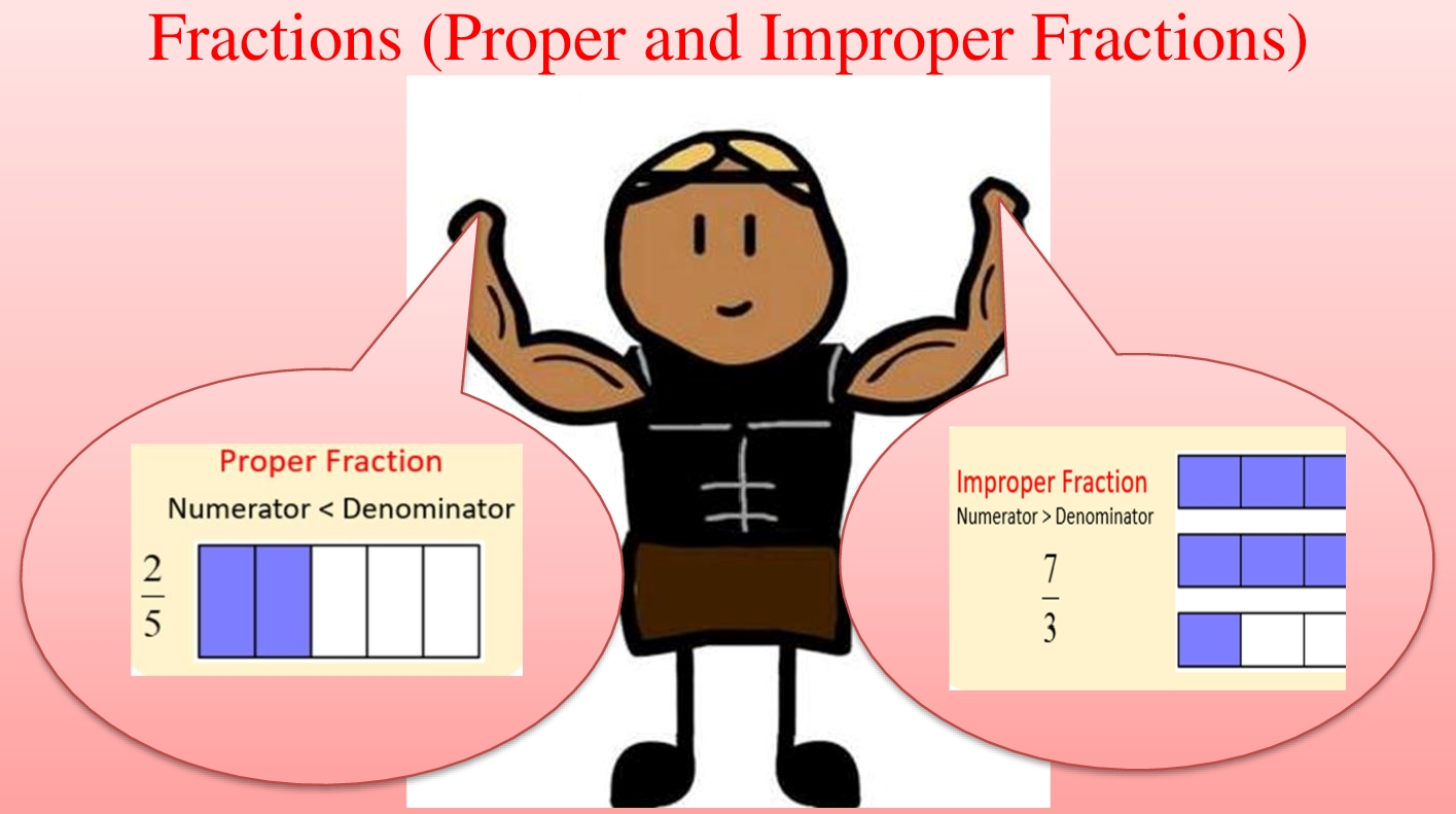 Introduction To Proper Fractions